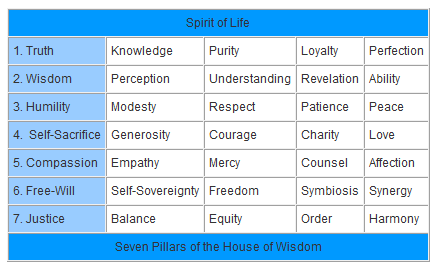 2011-04-09 - Spirit of Life (1)
