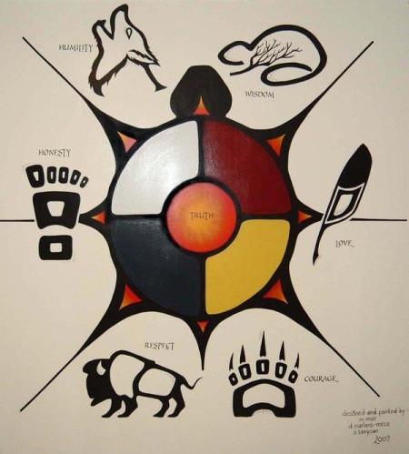 """Seven Sacred Grandfather Teachings: (Eagle-Love) (Bear-Courage) (Beaver-Wisdom) (Buffalo-Respect) (Sabe ""Sasquatch-Honesty) (Wolf-Humility) (Turtle-Truth)"""