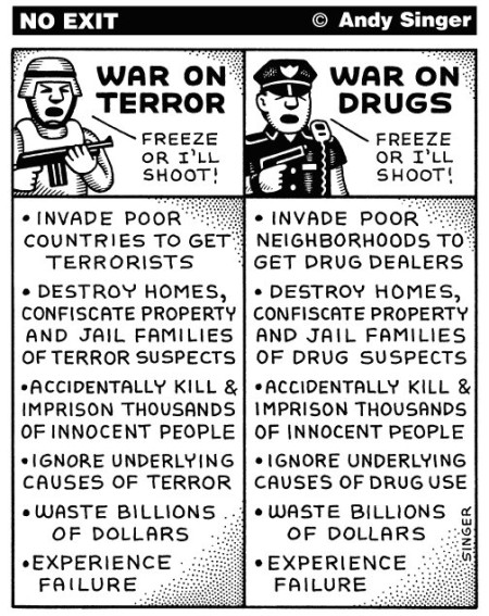 """""""War on Terror (Freeze or I'll shoot!) - Invade poor countries to get terrorists - Destroy homes, confiscate property and jail families of terror suspects - Accidentally kill & imprison thousands of innocent people - Ignore underlying causes of terror - Waste billions of dollars - Experience failure _______________________ War on Drugs (Freeze or I'll shoot) - Invade poor neighborhoods to get drug dealers - Destroy homes, confiscate property and jail families of drug suspects - Accidentally kill & imprison thousands of innocent people - Ignore underlying causes of drug use - Waste billions of dollars - Experience failure"""""""