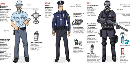 2012-06-10 - The Incremental Militarization of the American Police Officer