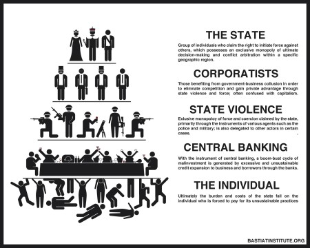 Artwork by Bastiat Institute. Click here, or on picture, to enlarge the image.