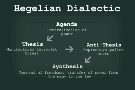 """Hegelian Dialectic: (Agenda - Centralization of power) (Thesis - Manufactured terrorist threat) (Anti-Thesis - Repressive police state) (Synthesis - Removal of freedoms, transfer of power from the many to the few)"""