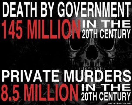 """Death by government: 145 Million in the 20th Century. Private murders: 8.5 Million in the 20th Century"" (artwork by Bastiat Institute)"