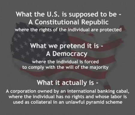 """What the U.S. is supposed to be - A Constitutional Republic - where the rights of the Individual are protected. What we pretend it is - A Democracy - where the Individual is forced to comply with the will of the majority. What it actually is - A corporation owned by an international banking cabal, where the Individual has no rights and whose labor is used as collateral in an unlawful pyramid scheme."""