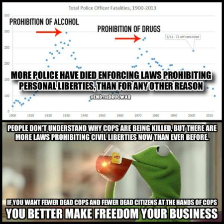 """More police have died enforcing laws prohibiting personal liberties, than for any other reason. People don't understand why cops are being killed, but there are more laws prohibiting civil liberties now than ever before. If you want fewer dead cops and fewer dead citizens at the hands of cops, you better make freedom your business."""